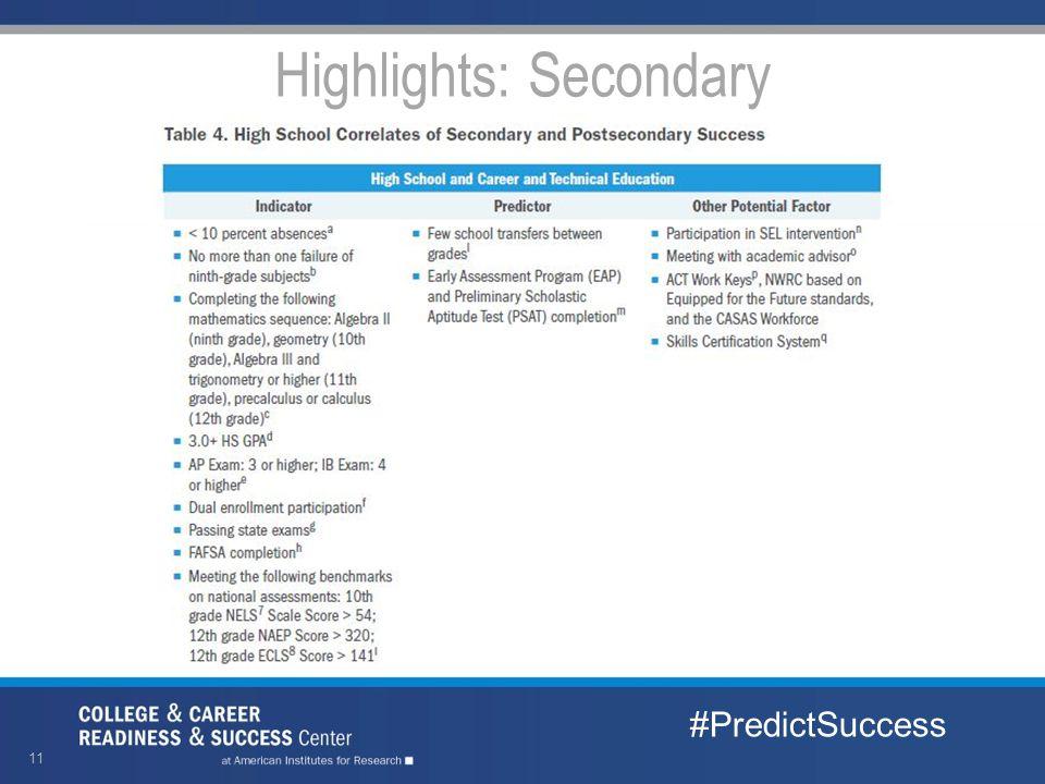 Highlights: Secondary #PredictSuccess 11