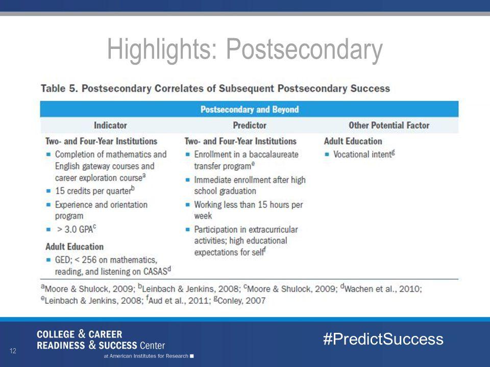 Highlights: Postsecondary 12 #PredictSuccess