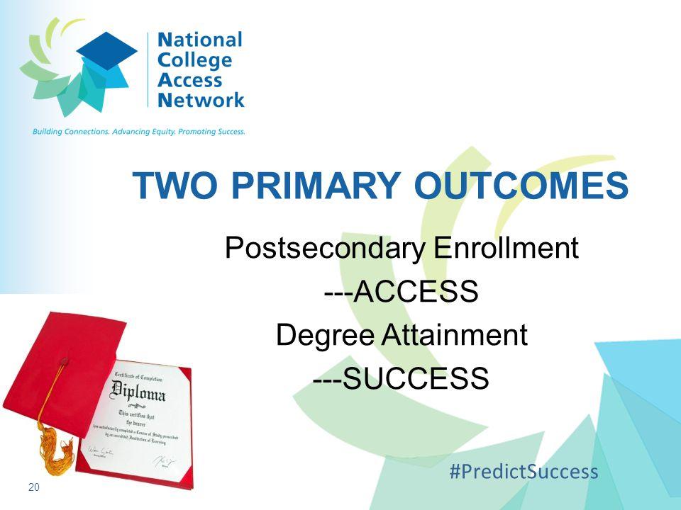 TWO PRIMARY OUTCOMES Postsecondary Enrollment ---ACCESS Degree Attainment ---SUCCESS #PredictSuccess 20