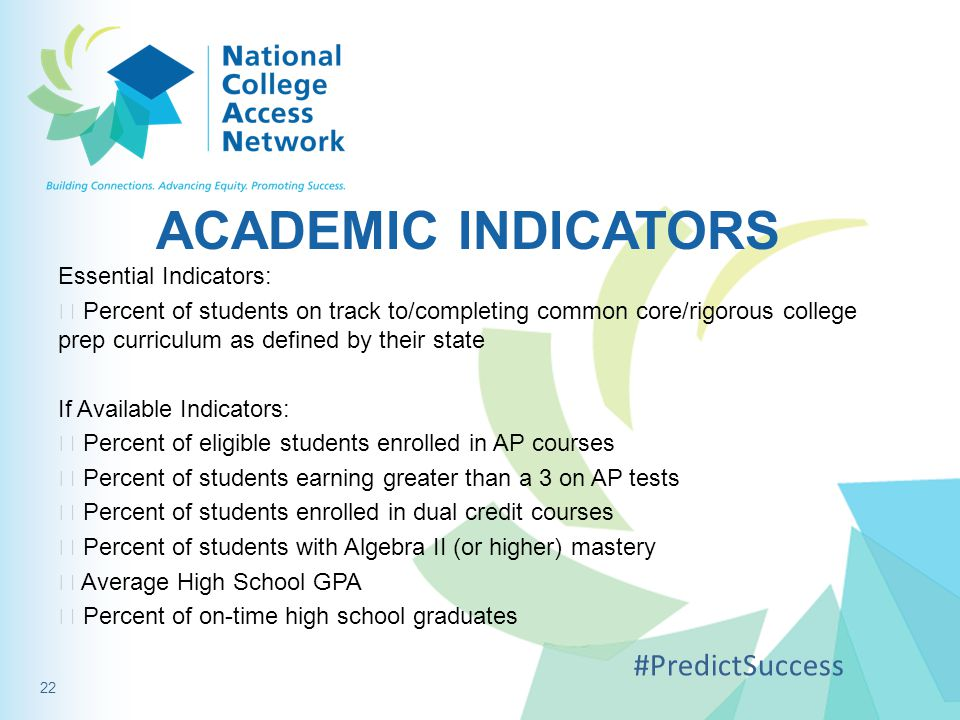 ACADEMIC INDICATORS Essential Indicators:  Percent of students on track to/completing common core/rigorous college prep curriculum as defined by their state If Available Indicators:  Percent of eligible students enrolled in AP courses  Percent of students earning greater than a 3 on AP tests  Percent of students enrolled in dual credit courses  Percent of students with Algebra II (or higher) mastery  Average High School GPA  Percent of on-time high school graduates #PredictSuccess 22