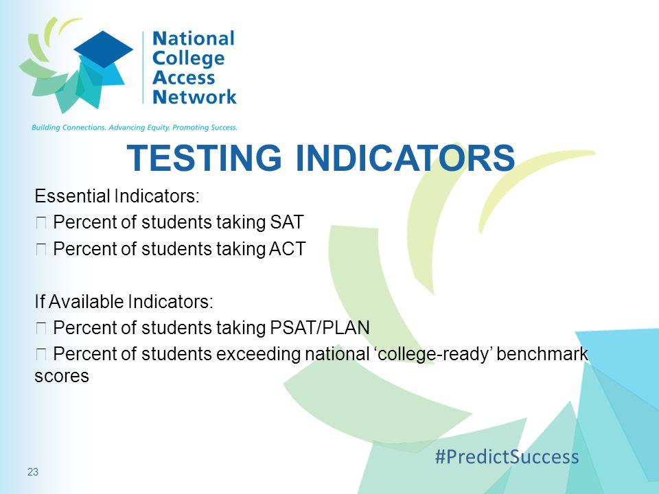 TESTING INDICATORS Essential Indicators:  Percent of students taking SAT  Percent of students taking ACT If Available Indicators:  Percent of stude