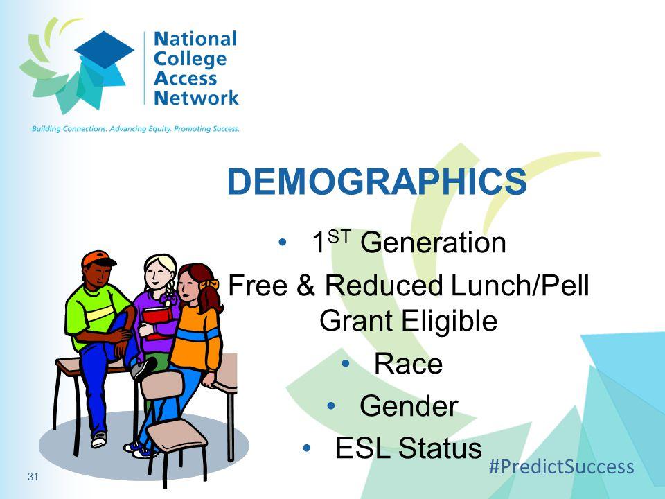 DEMOGRAPHICS 1 ST Generation Free & Reduced Lunch/Pell Grant Eligible Race Gender ESL Status #PredictSuccess 31