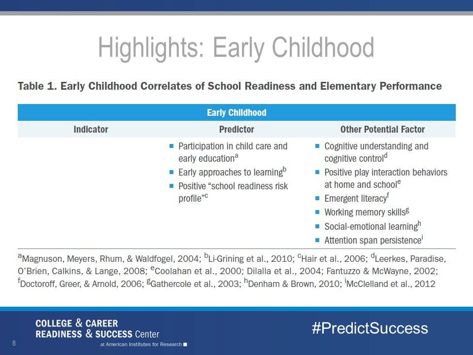 Highlights: Early Childhood #PredictSuccess 8