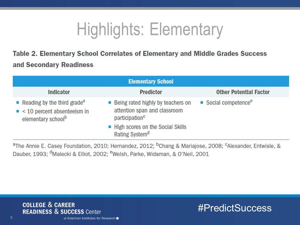 Highlights: Elementary #PredictSuccess 9