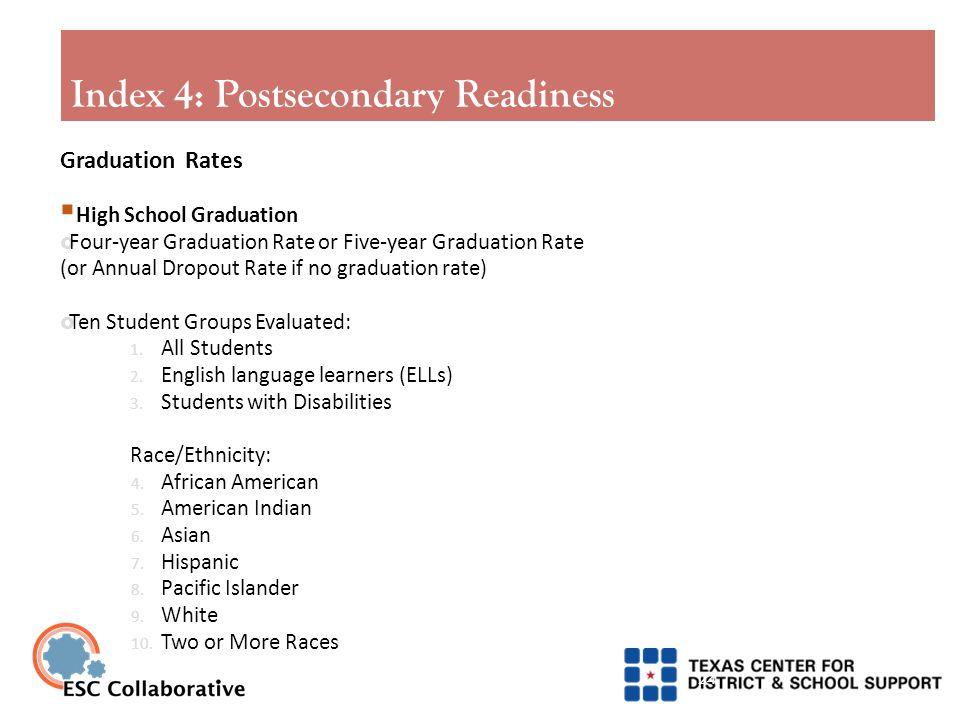 24 Graduation Rates  High School Graduation  Four-year Graduation Rate or Five-year Graduation Rate (or Annual Dropout Rate if no graduation rate)  Ten Student Groups Evaluated: 1.