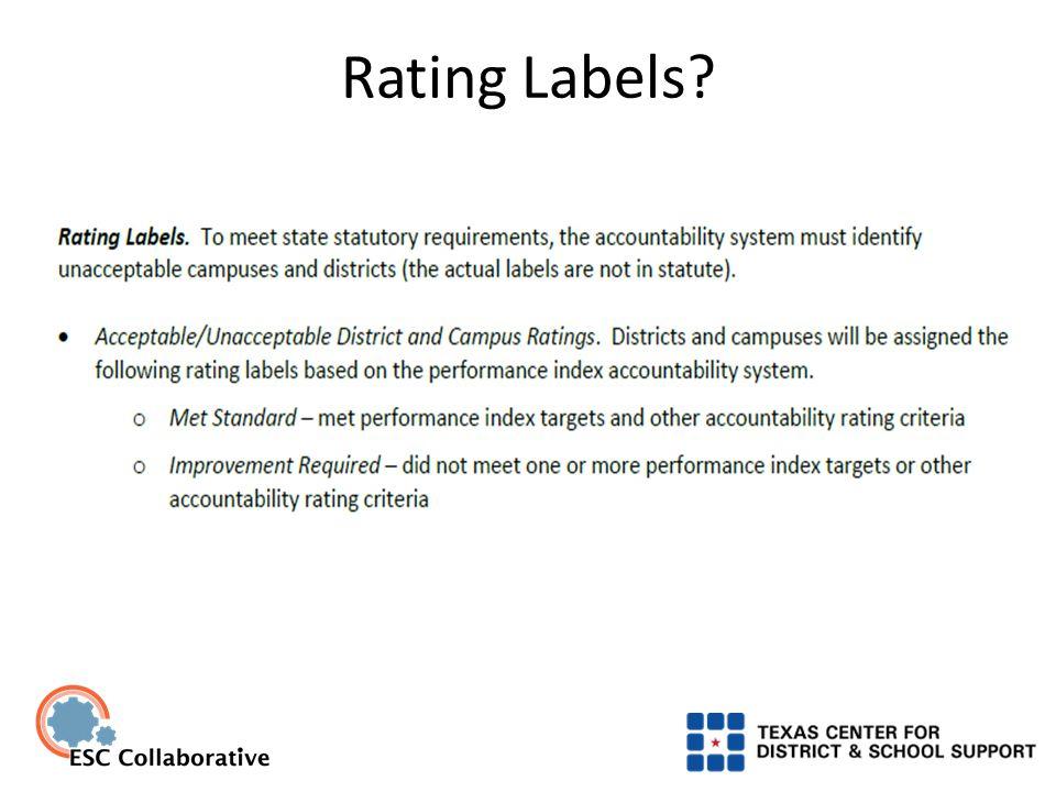Rating Labels