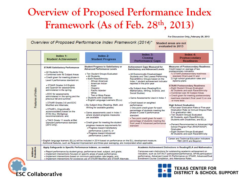 17  Two approaches to evaluating progress toward closing performance gaps:  Compare the performance of the lower performing student group to the performance of a higher performing student group over time, or  Compare the performance of the lower performing student group to an external target, the performance target that is tied to the statutory and accountability goal that Texas will be among the top ten states in postsecondary readiness by 2020 with no significant achievement gaps by race, ethnicity, or socioeconomic status.