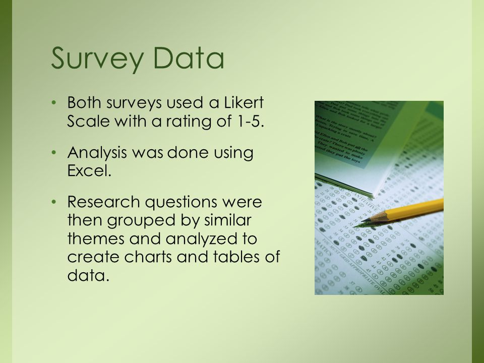 Both surveys used a Likert Scale with a rating of 1-5.
