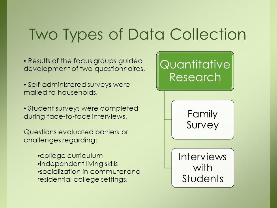 Quantitative Research Family Survey Interviews with Students Two Types of Data Collection Results of the focus groups guided development of two questionnaires.