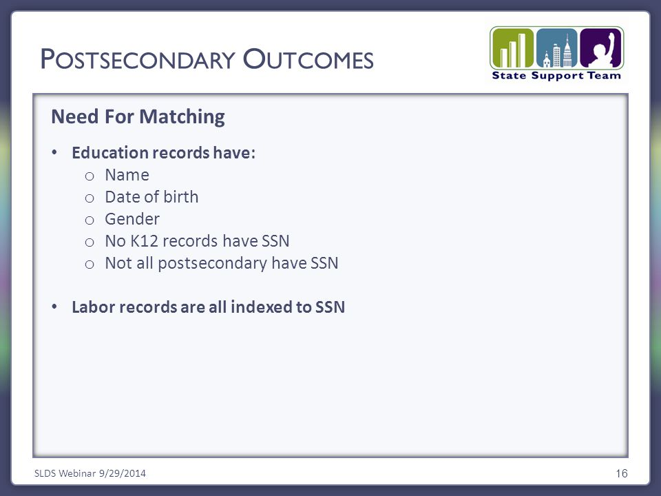 Need For Matching SLDS Webinar 9/29/2014 16 Education records have: o Name o Date of birth o Gender o No K12 records have SSN o Not all postsecondary have SSN Labor records are all indexed to SSN P OSTSECONDARY O UTCOMES