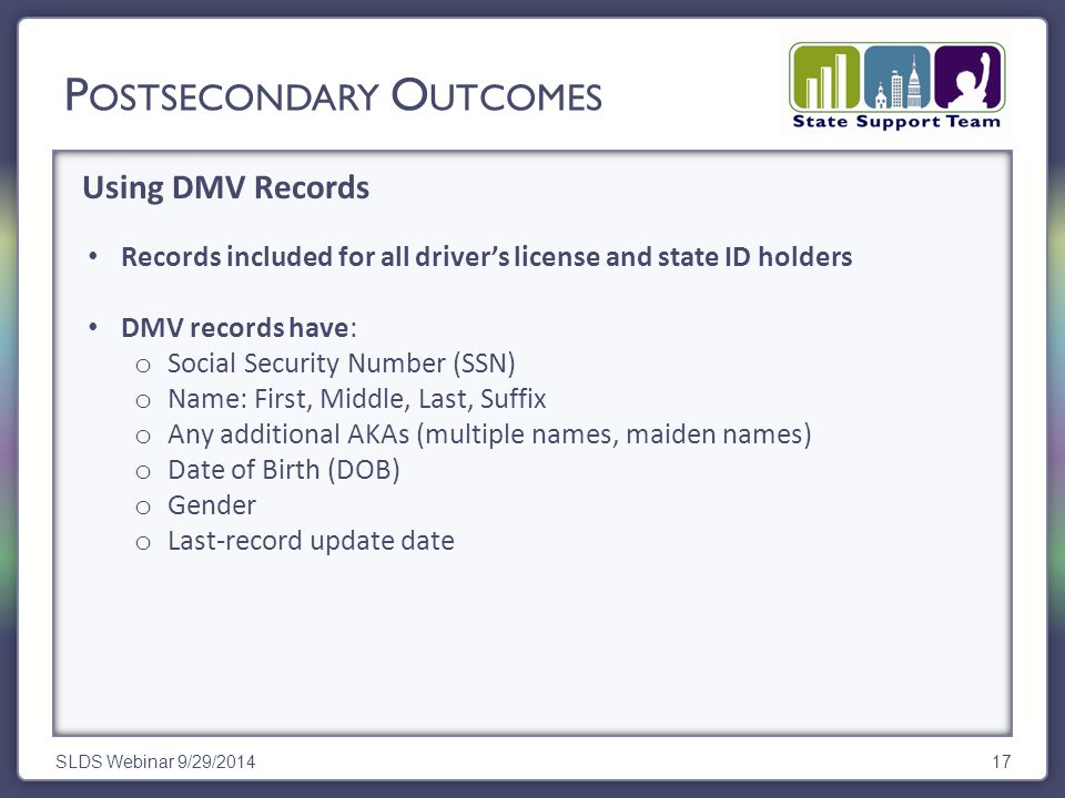 Using DMV Records SLDS Webinar 9/29/201417 Records included for all driver's license and state ID holders DMV records have: o Social Security Number (SSN) o Name: First, Middle, Last, Suffix o Any additional AKAs (multiple names, maiden names) o Date of Birth (DOB) o Gender o Last-record update date P OSTSECONDARY O UTCOMES