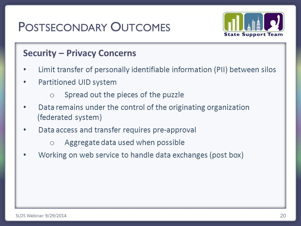 Security – Privacy Concerns SLDS Webinar 9/29/2014 20 Limit transfer of personally identifiable information (PII) between silos Partitioned UID system o Spread out the pieces of the puzzle Data remains under the control of the originating organization (federated system) Data access and transfer requires pre-approval o Aggregate data used when possible Working on web service to handle data exchanges (post box) P OSTSECONDARY O UTCOMES