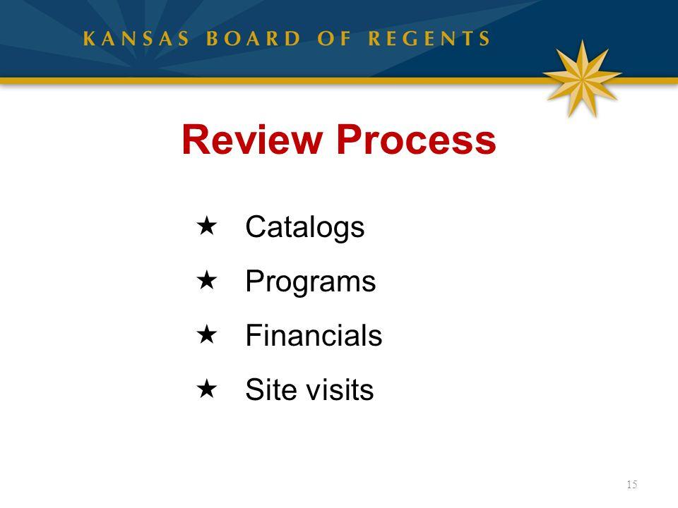 Review Process  Catalogs  Programs  Financials  Site visits 15