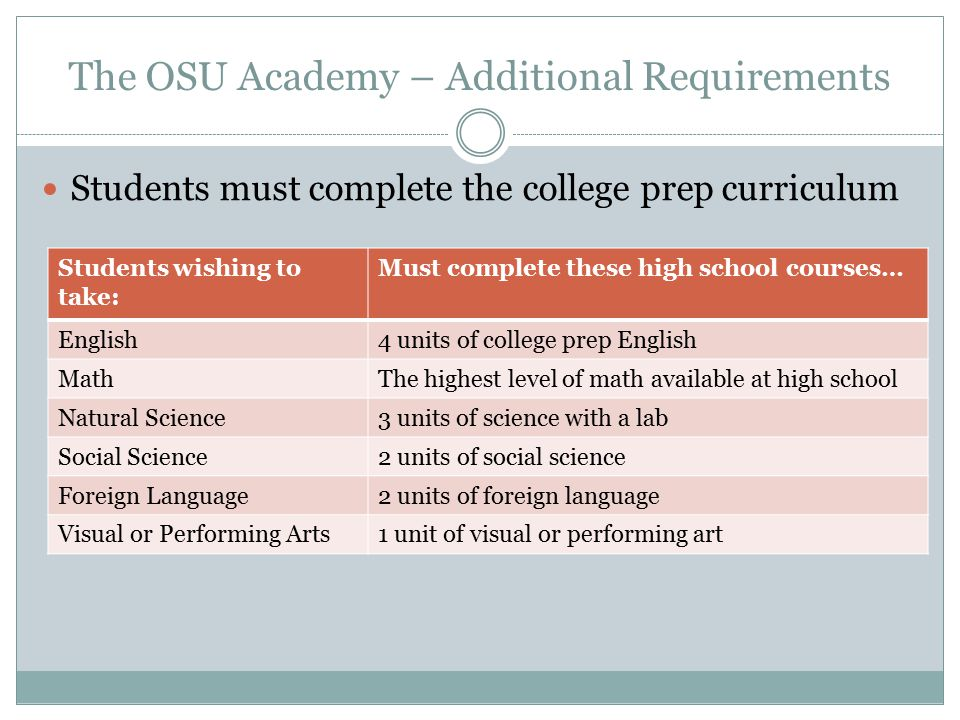 The OSU Academy – Additional Requirements Students must complete the college prep curriculum Students wishing to take: Must complete these high school courses… English4 units of college prep English MathThe highest level of math available at high school Natural Science3 units of science with a lab Social Science2 units of social science Foreign Language2 units of foreign language Visual or Performing Arts1 unit of visual or performing art