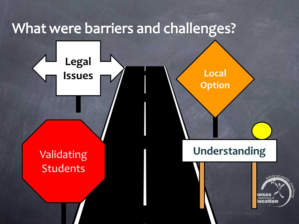 Understanding Validating Students Local Option Legal Issues