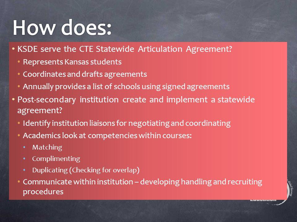 KSDE serve the CTE Statewide Articulation Agreement.