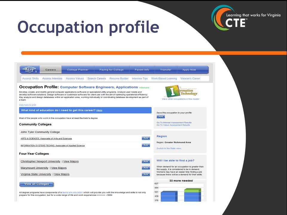Occupation profile