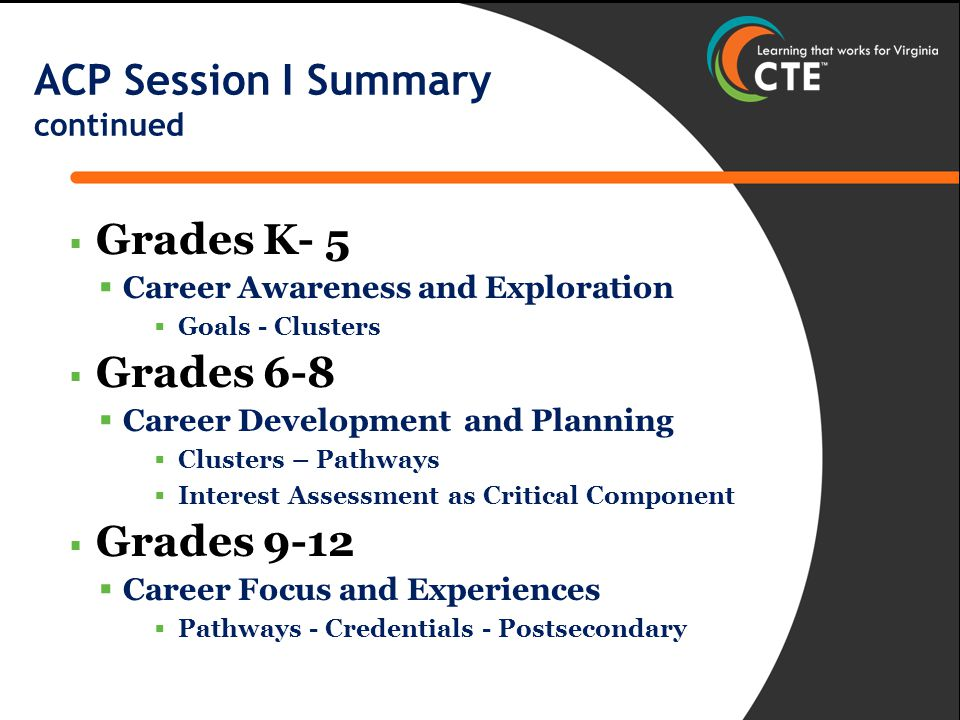  Grades K- 5  Career Awareness and Exploration  Goals - Clusters  Grades 6-8  Career Development and Planning  Clusters – Pathways  Interest Assessment as Critical Component  Grades 9-12  Career Focus and Experiences  Pathways - Credentials - Postsecondary ACP Session I Summary continued