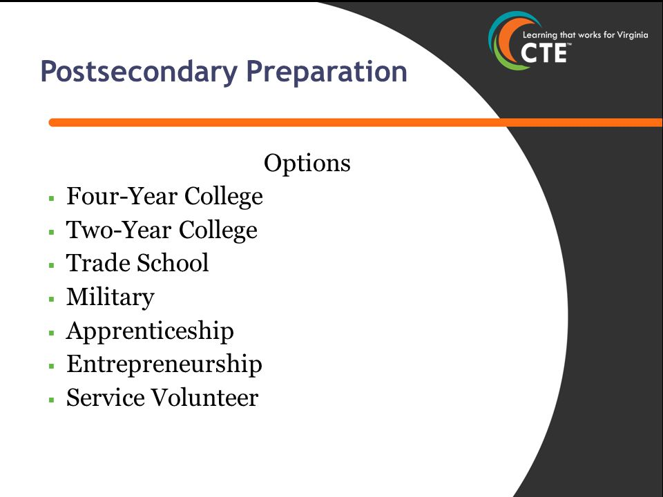Options  Four-Year College  Two-Year College  Trade School  Military  Apprenticeship  Entrepreneurship  Service Volunteer Postsecondary Preparation