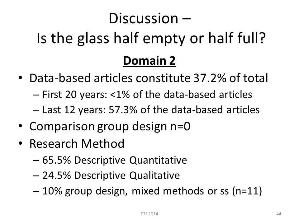 Discussion – Is the glass half empty or half full? Domain 2 Data-based articles constitute 37.2% of total – First 20 years: <1% of the data-based arti