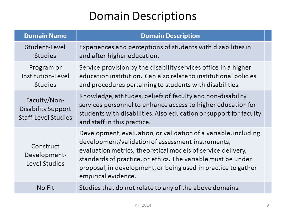 Sub Domains Student Level Studies Access (physical, cognitive, attitudinal) Assistive technology use Career development Experiences, perceptions, knowledge, attitudes, or beliefs of students with disabilities Learning/using study skills, learning strategies Mainstream technology use Meeting institutional requirements (e.g., degree requirements, foreign language requirements, math requirements) Post-undergraduate program experiences and/or outcomes (e.g., graduate school, employment) Profiles of students (e.g., diagnostic profiles, profiles of successful and/or unsuccessful students) Requesting or using accommodations (e.g., assistive technologies, separate testing location, course substitutions) Self-determination skills (e.g., self-advocacy, student goal attainment, self- disclosure, self-management, legal rights and responsibilities) Statistics on students with disabilities (e.g., rate of access to postsecondary education, student retention, graduation rate, statistics on accommodation use) 10PTI 2014