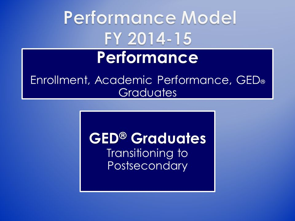 Performance Enrollment, Academic Performance, GED ® Graduates GED ® Graduates GED ® Graduates Transitioning to Postsecondary