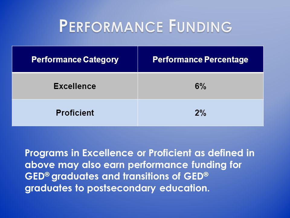 Performance CategoryPerformance Percentage Excellence6% Proficient2% Programs in Excellence or Proficient as defined in above may also earn performance funding for GED ® graduates and transitions of GED ® graduates to postsecondary education.