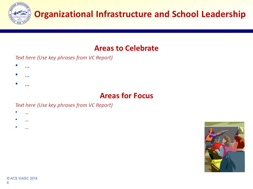 © ACS WASC 2014 4 Accrediting Commission for Schools Western Association of Schools and Colleges Organizational Infrastructure and School Leadership Areas to Celebrate Text here (Use key phrases from VC Report) … Areas for Focus Text here (Use key phrases from VC Report) …