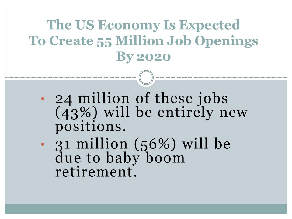24 million of these jobs (43%) will be entirely new positions. 31 million (56%) will be due to baby boom retirement. The US Economy Is Expected To Cre