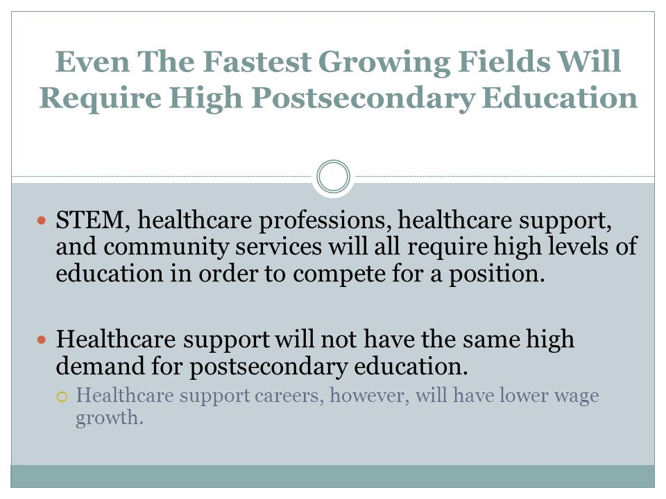 Even The Fastest Growing Fields Will Require High Postsecondary Education STEM, healthcare professions, healthcare support, and community services will all require high levels of education in order to compete for a position.