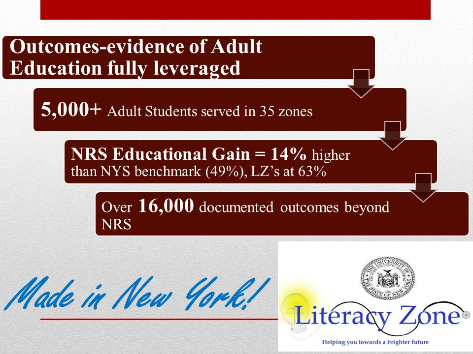 Outcomes-evidence of Adult Education fully leveraged 5,000+ Adult Students served in 35 zones NRS Educational Gain = 14% higher than NYS benchmark (49%), LZ's at 63% Over 16,000 documented outcomes beyond NRS Made in New York!