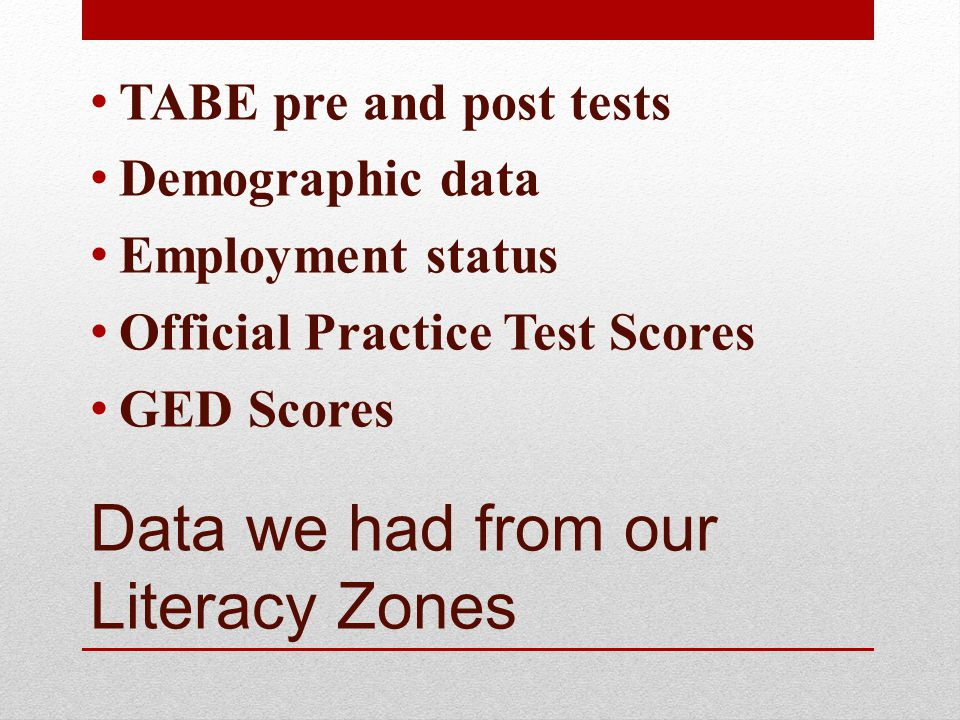 Data we had from our Literacy Zones TABE pre and post tests Demographic data Employment status Official Practice Test Scores GED Scores