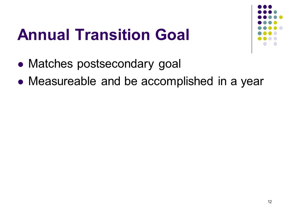 Annual Transition Goal Matches postsecondary goal Measureable and be accomplished in a year 12