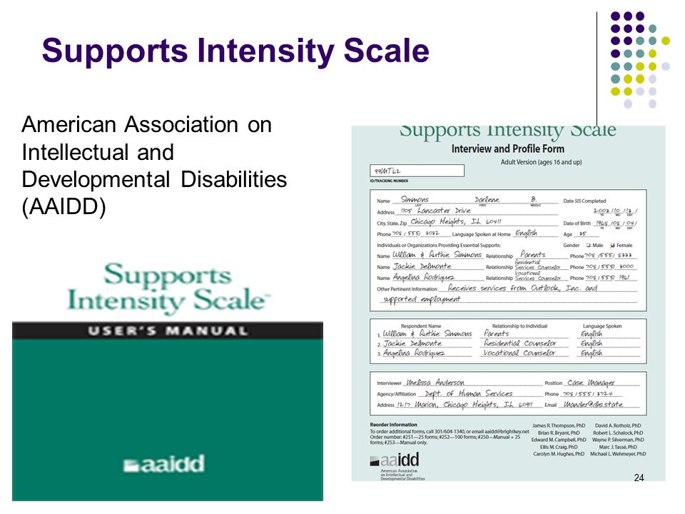 Supports Intensity Scale American Association on Intellectual and Developmental Disabilities (AAIDD) 24