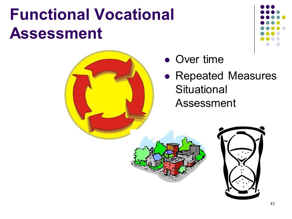43 Functional Vocational Assessment Over time Repeated Measures Situational Assessment