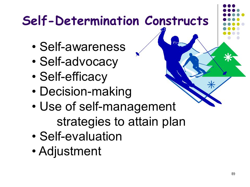 89 Self-Determination Constructs Self-awareness Self-advocacy Self-efficacy Decision-making Use of self-management strategies to attain plan Self-evaluation Adjustment