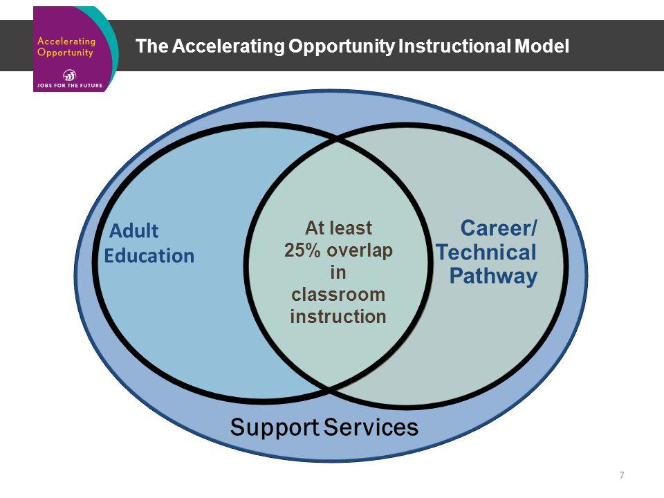 Current Progress: Enrollments, Credentials, Systems Change 9