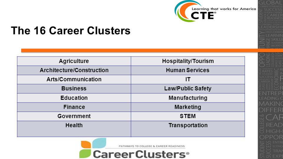 The 16 Career Clusters AgricultureHospitality/Tourism Architecture/ConstructionHuman Services Arts/CommunicationIT BusinessLaw/Public Safety EducationManufacturing FinanceMarketing GovernmentSTEM HealthTransportation