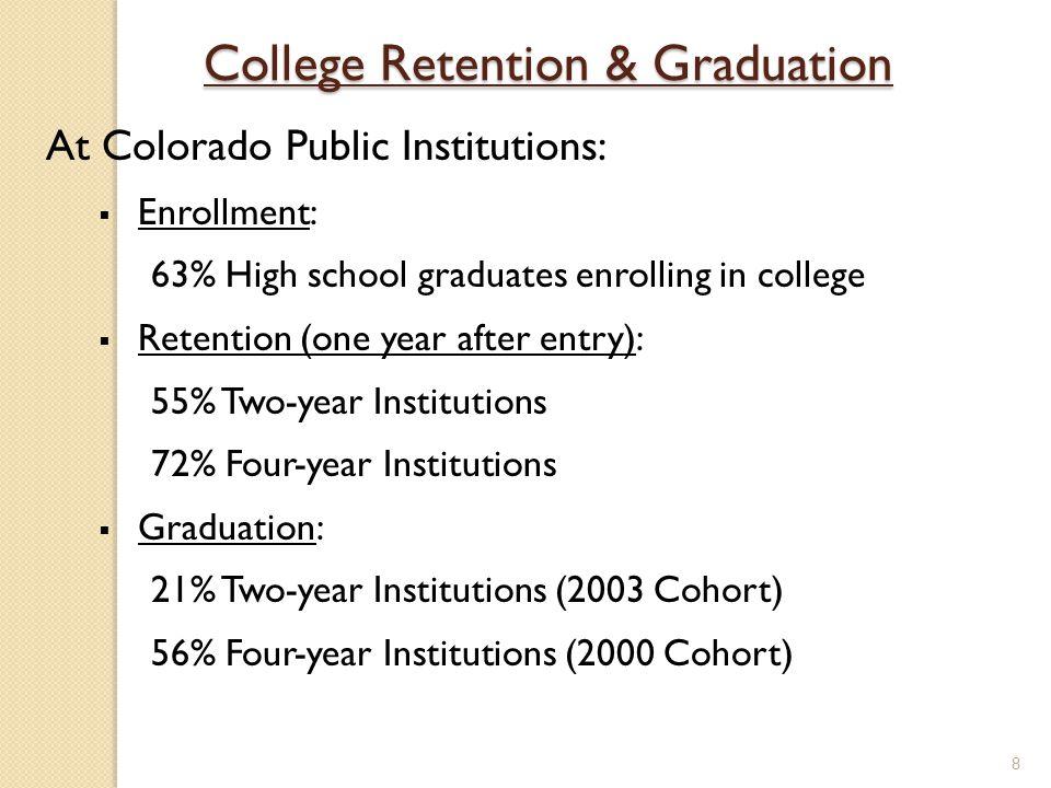 9 College Attainment  Colorado is 4 th in the U.S.