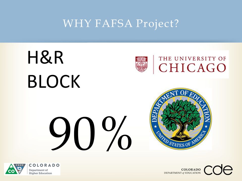WHY FAFSA Project? 8 H&R BLOCK 90%