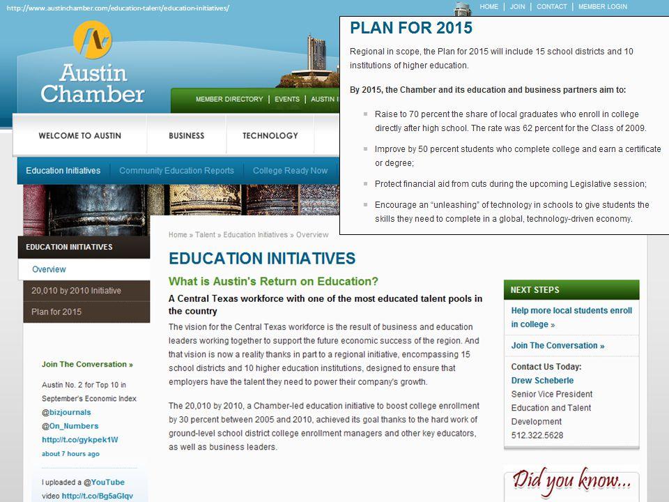 http://www.austinchamber.com/education-talent/education-initiatives/