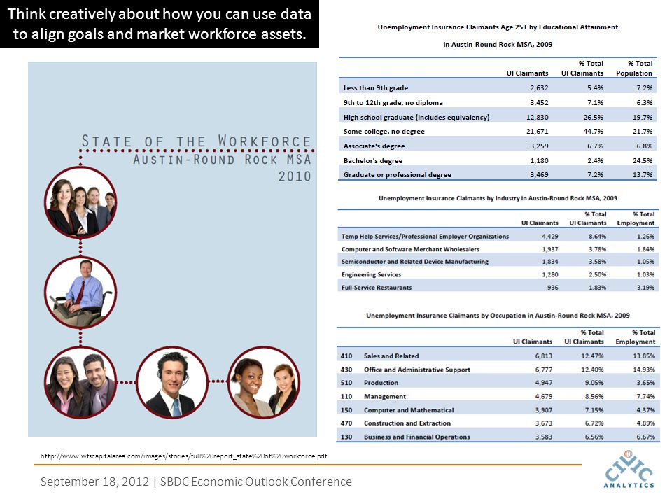 September 18, 2012 | SBDC Economic Outlook Conference http://www.wfscapitalarea.com/images/stories/full%20report_state%20of%20workforce.pdf Think creatively about how you can use data to align goals and market workforce assets.