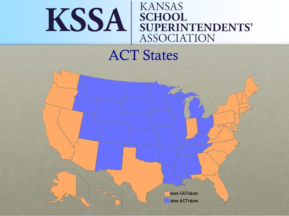 ACT States