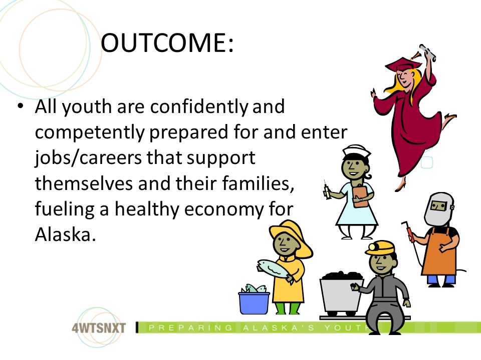 All youth are confidently and competently prepared for and enter jobs/careers that support themselves and their families, fueling a healthy economy fo