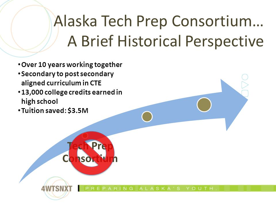 Tech Prep Consortium Over 10 years working together Secondary to post secondary aligned curriculum in CTE 13,000 college credits earned in high school Tuition saved: $3.5M Alaska Tech Prep Consortium… A Brief Historical Perspective