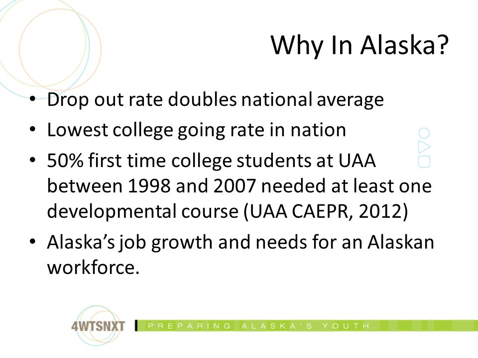 Why In Alaska? Drop out rate doubles national average Lowest college going rate in nation 50% first time college students at UAA between 1998 and 2007