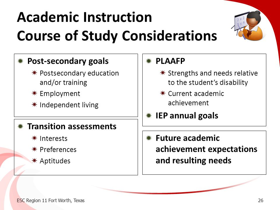 Academic Instruction Course of Study Considerations  Post-secondary goals  Postsecondary education and/or training  Employment  Independent living