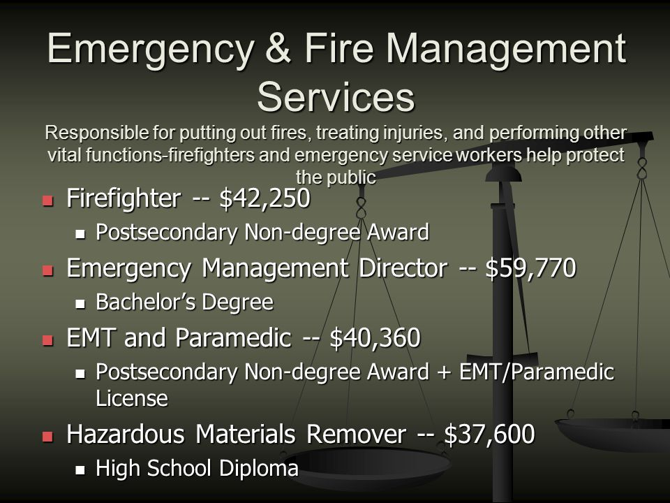 Emergency & Fire Management Services Responsible for putting out fires, treating injuries, and performing other vital functions-firefighters and emergency service workers help protect the public Firefighter -- $42,250 Firefighter -- $42,250 Postsecondary Non-degree Award Postsecondary Non-degree Award Emergency Management Director -- $59,770 Emergency Management Director -- $59,770 Bachelor's Degree Bachelor's Degree EMT and Paramedic -- $40,360 EMT and Paramedic -- $40,360 Postsecondary Non-degree Award + EMT/Paramedic License Postsecondary Non-degree Award + EMT/Paramedic License Hazardous Materials Remover -- $37,600 Hazardous Materials Remover -- $37,600 High School Diploma High School Diploma
