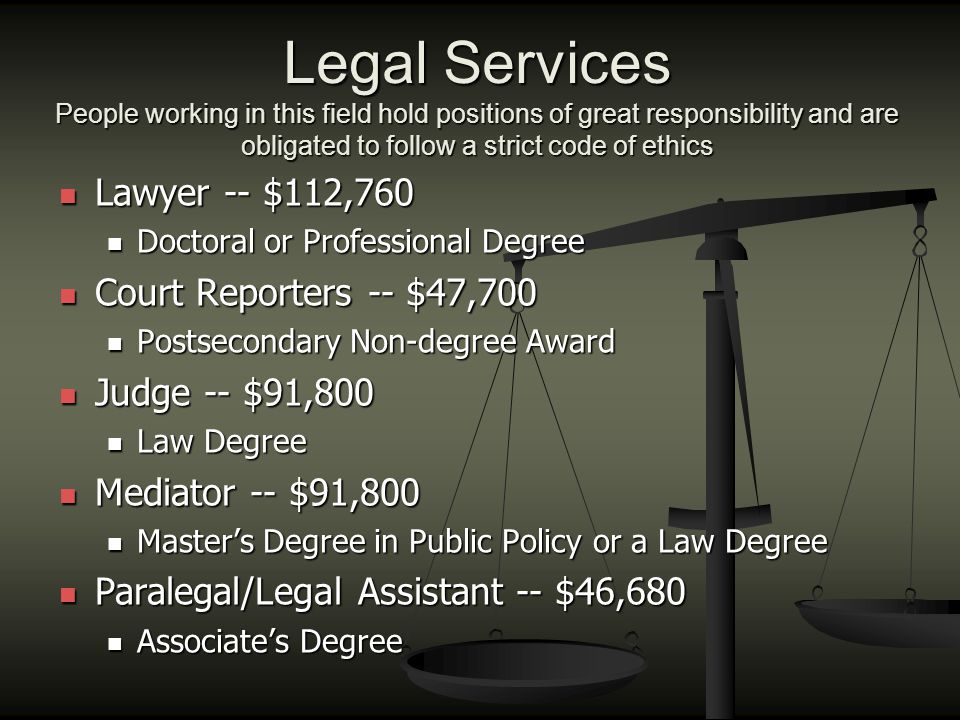 Legal Services People working in this field hold positions of great responsibility and are obligated to follow a strict code of ethics Lawyer -- $112,760 Lawyer -- $112,760 Doctoral or Professional Degree Doctoral or Professional Degree Court Reporters -- $47,700 Court Reporters -- $47,700 Postsecondary Non-degree Award Postsecondary Non-degree Award Judge -- $91,800 Judge -- $91,800 Law Degree Law Degree Mediator -- $91,800 Mediator -- $91,800 Master's Degree in Public Policy or a Law Degree Master's Degree in Public Policy or a Law Degree Paralegal/Legal Assistant -- $46,680 Paralegal/Legal Assistant -- $46,680 Associate's Degree Associate's Degree