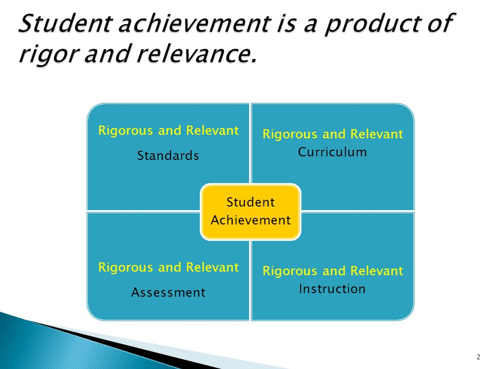 Rigorous and Relevant Standards Rigorous and Relevant Curriculum Rigorous and Relevant Assessment Rigorous and Relevant Instruction Student Achievement 2